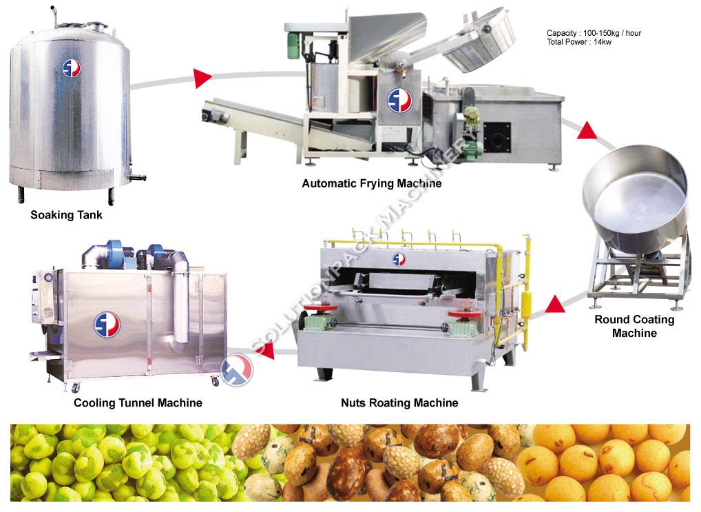 dough-snack-production.jpg