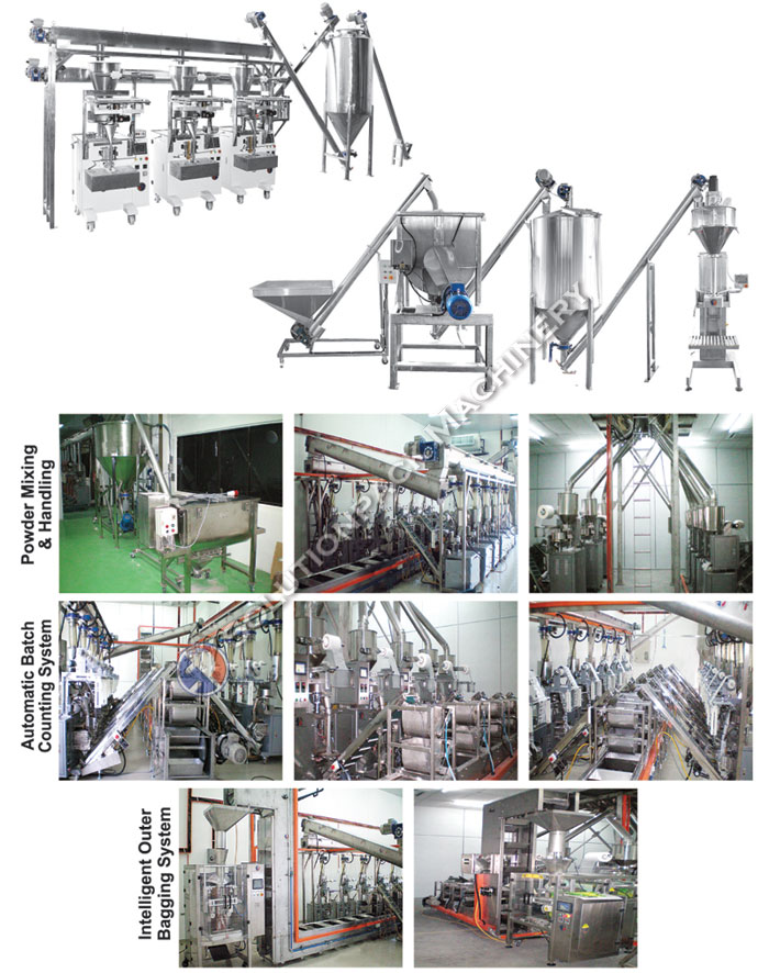 fully-auto-product-handling-and-packaging-machine.jpg