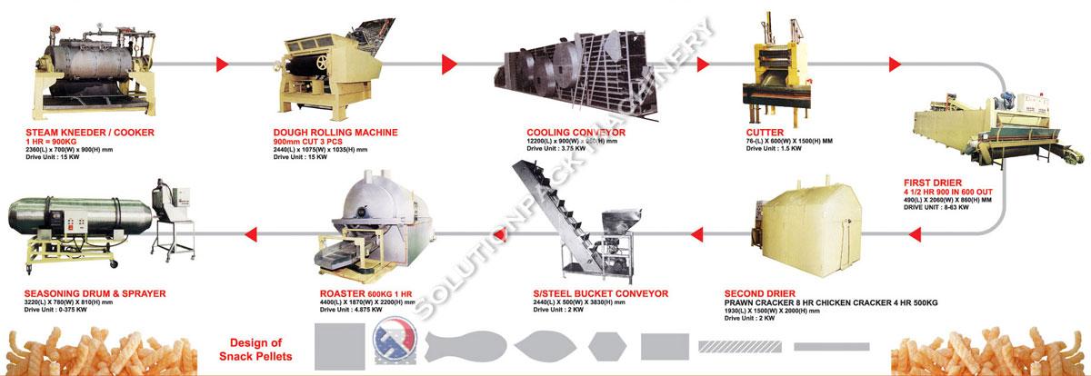 steam-cooking-system.jpg